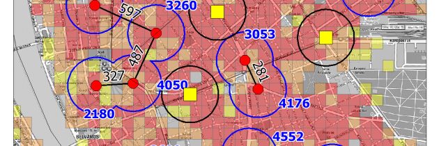 Stratégiai térképek, telephely analízis